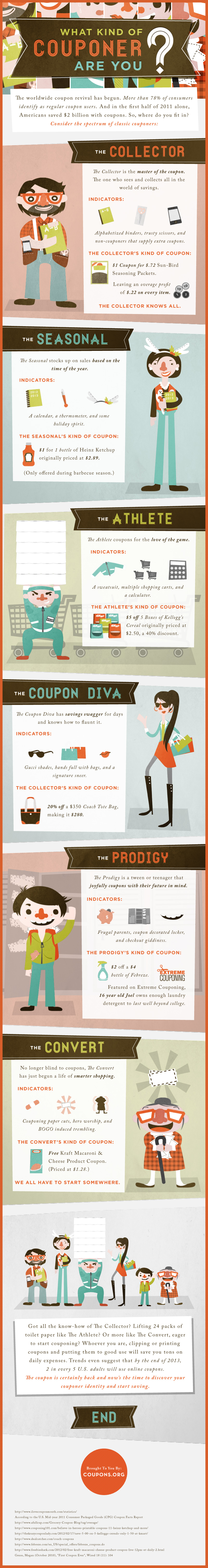What Kind of Couponer Are You?