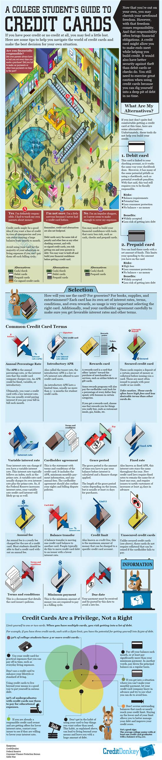 Student Guide to Credit Cards