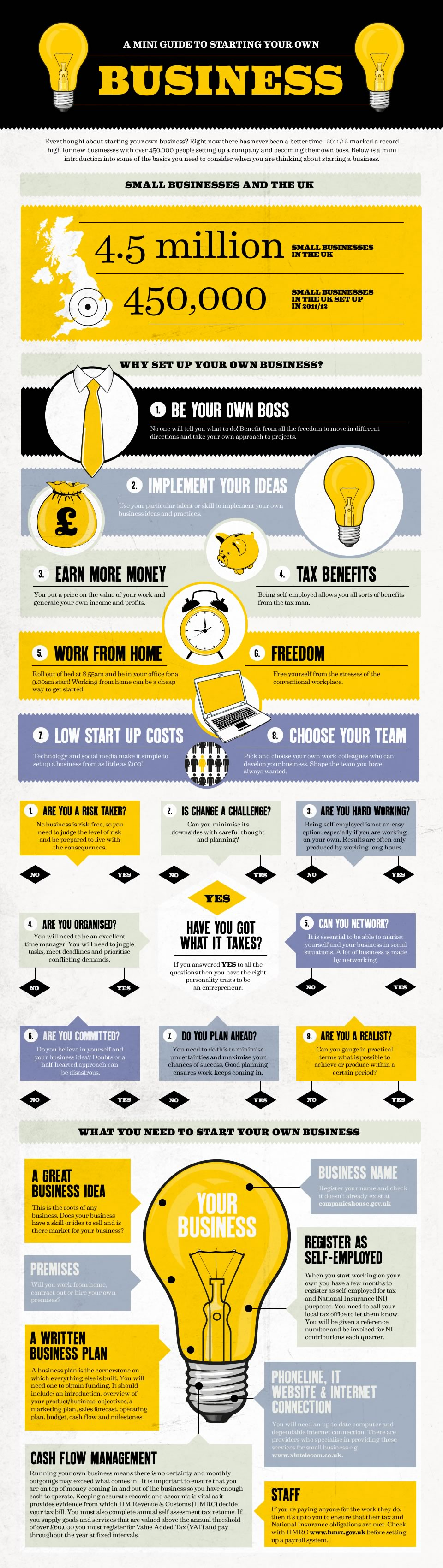 business archives infographics king