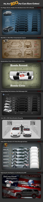 Car Sizes Through The Years [Infographic]