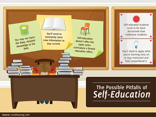 HOW TO SELL YOUR SELF-EDUCATION TO EMPLOYERS