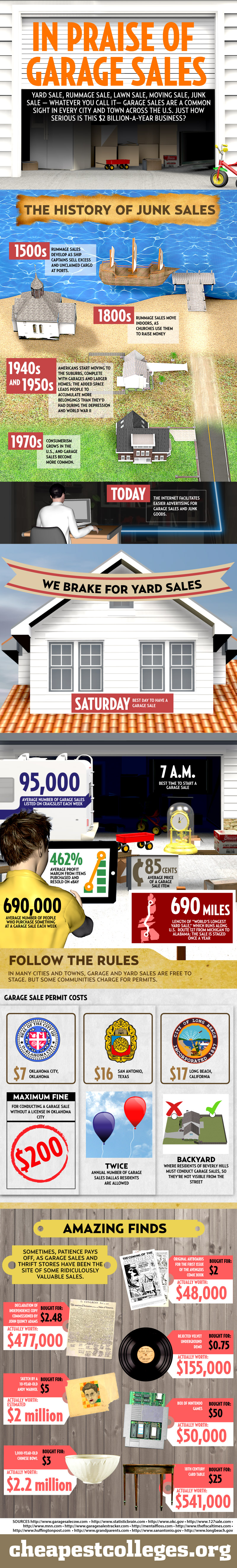 Infographic : In Praise of Garage Sales