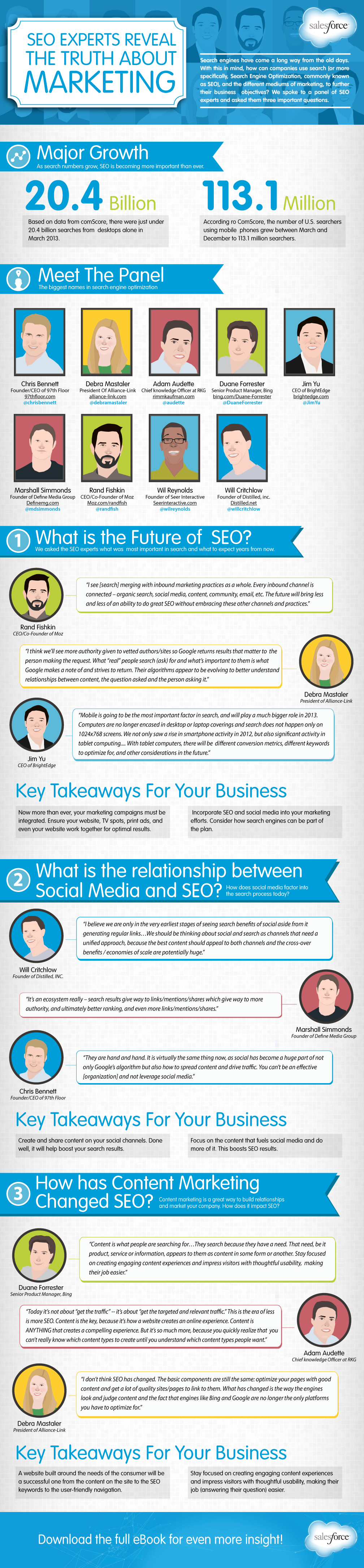 Infographic : SEO Experts on the Future of Marketing