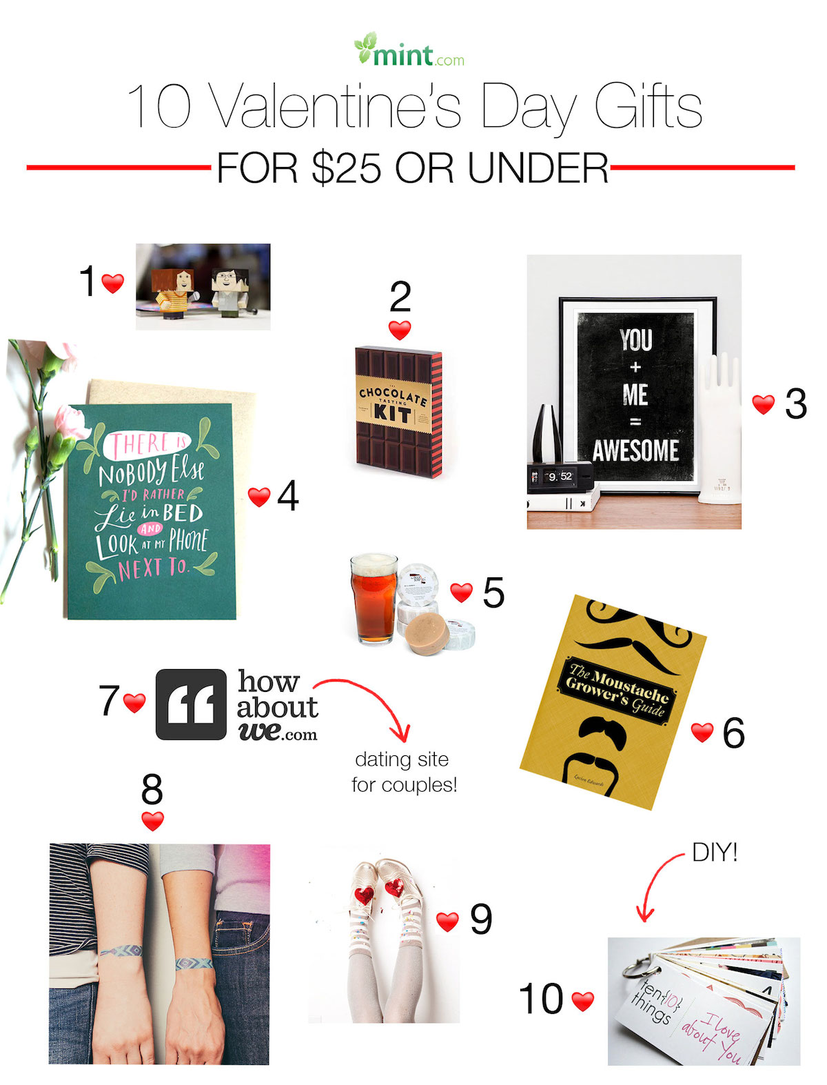 Infographic : 10 Valentine's Day Gifts for $25 or Under