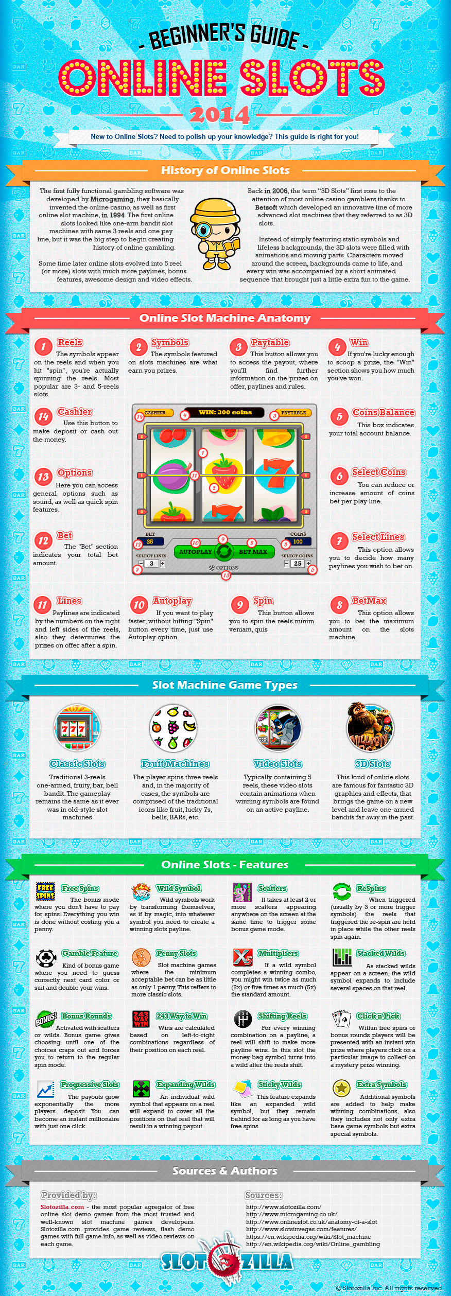 Infographic : Online Slots Beginner's Guide by Slotozilla
