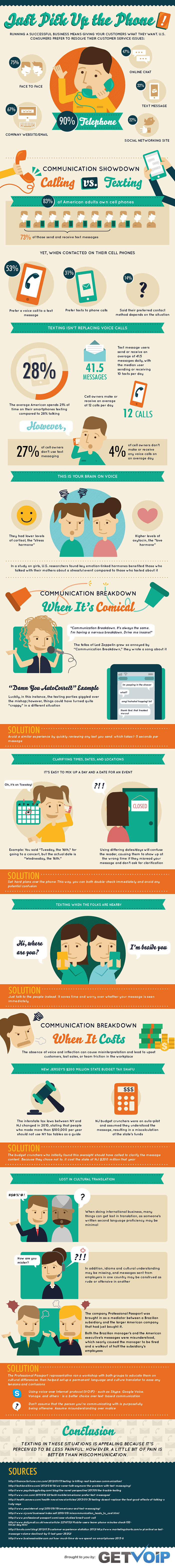 Infographic : Just Pick Up The Phone!