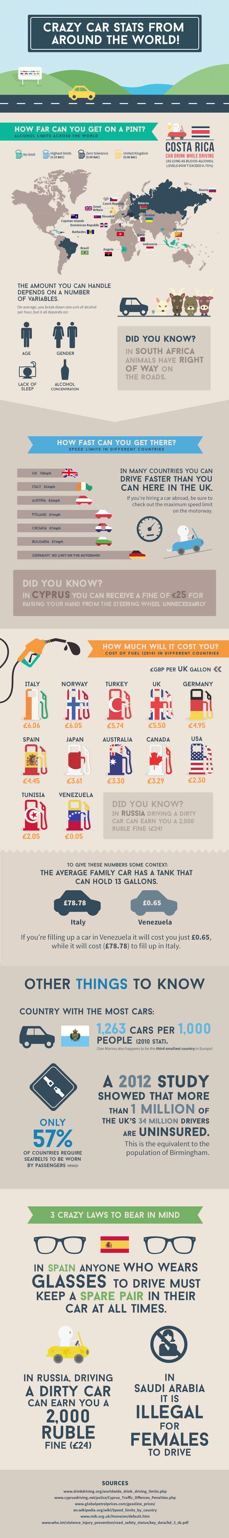 Infographic : Crazy Car Stats From Around the World