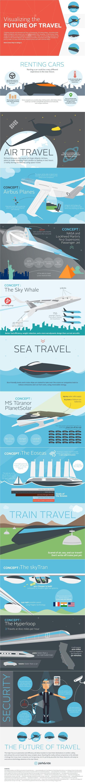 Infographic : Visualizing The Future of Trav