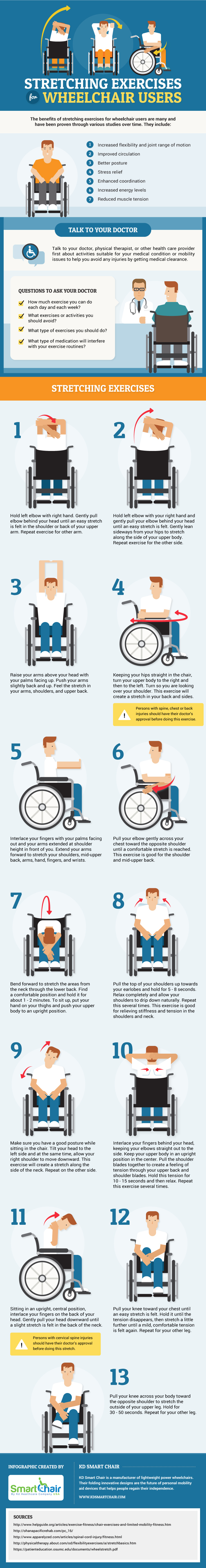 Infographic : 13 Stretching Exercises for Wheelchair Users