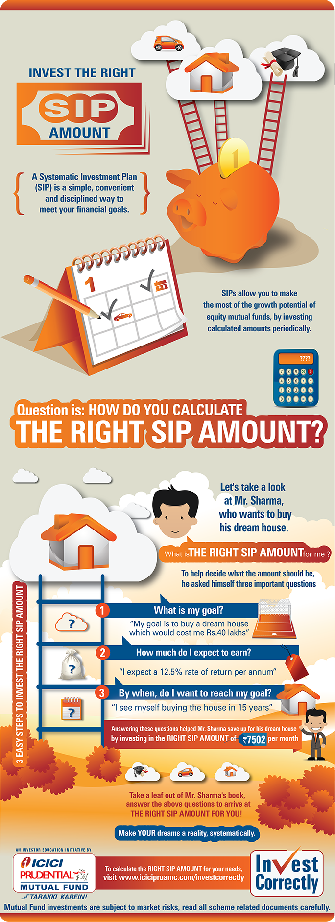 Infographic : Invest the Right SIP Amount