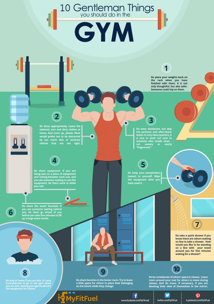 Infographic gentleman things you should do in the gym