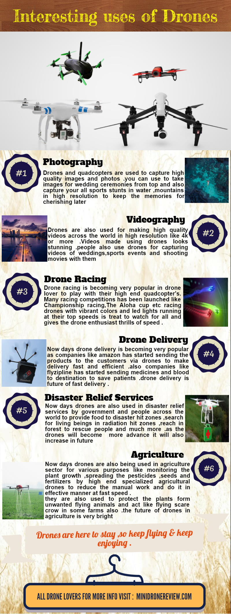 Infographic : Amazing uses of drones