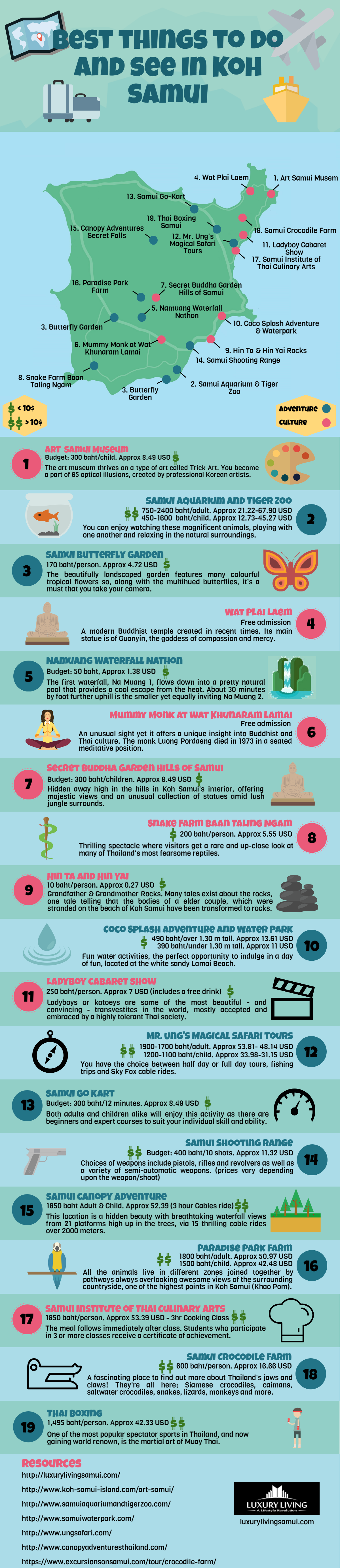 Infographic : Things to do and see in Koh Samui