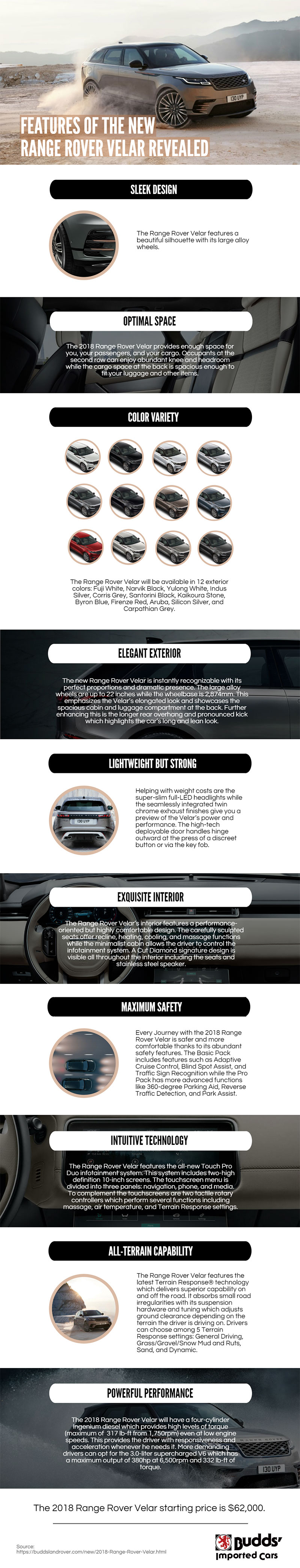Infographic: Introducing the New Range Rover Velar