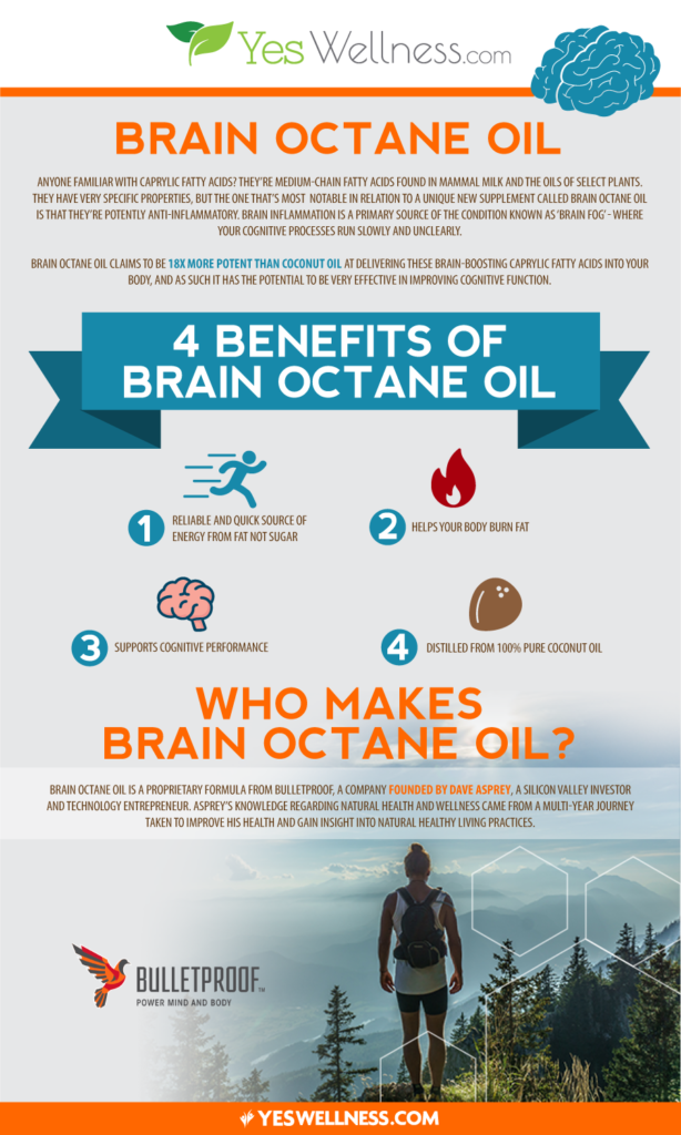 Infographic : Boosting Brain Power With Brain Octane Oil