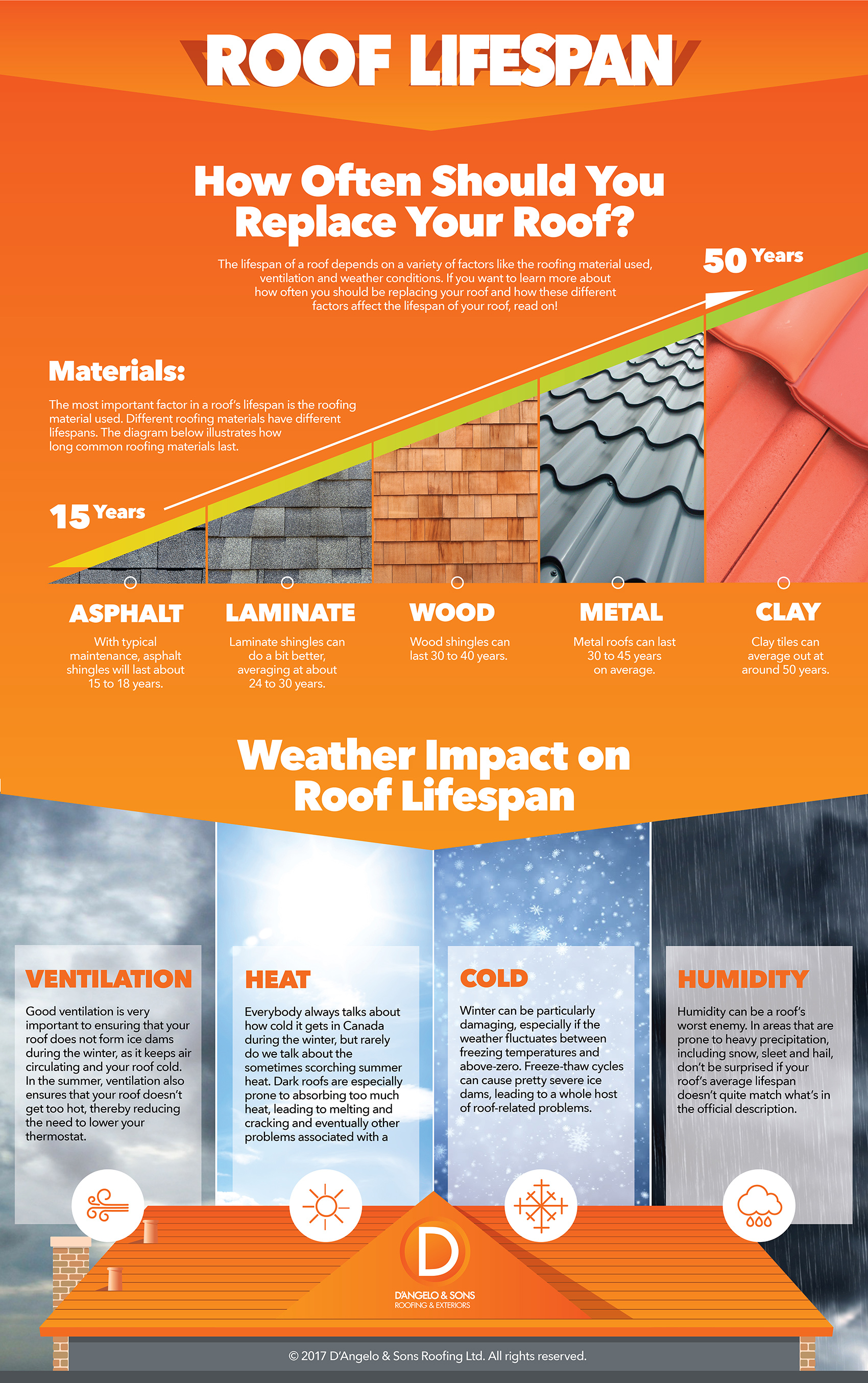 How-often-should-i-replace-roof-infographic