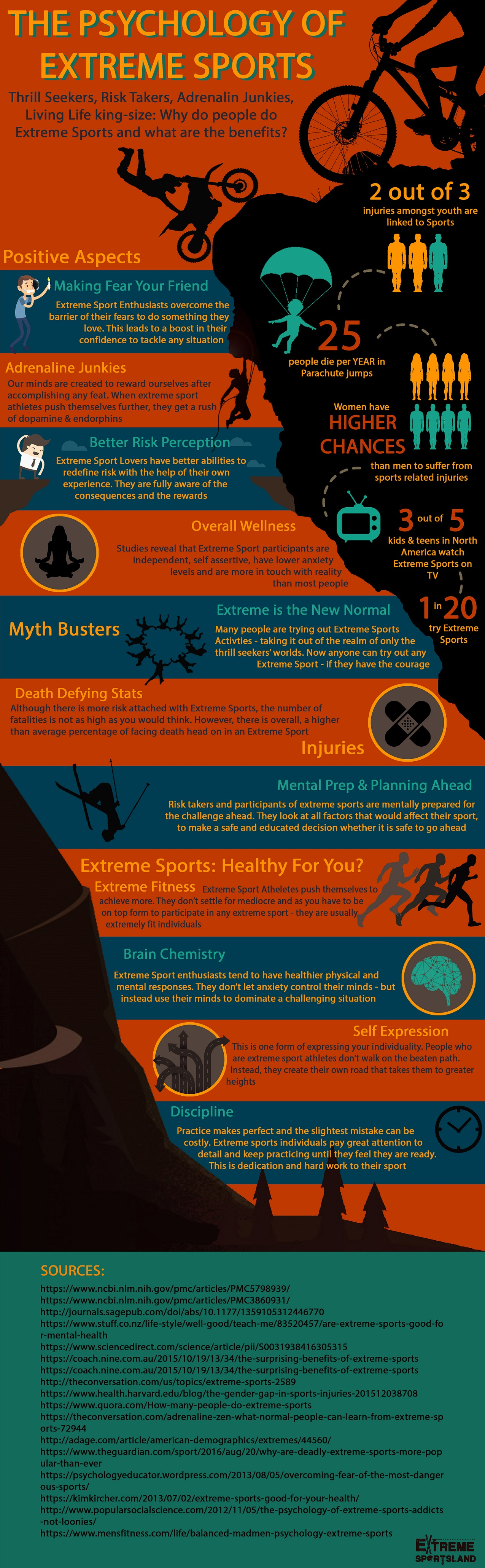 Infographic : The Psychology Of Extreme Sports & Infographic