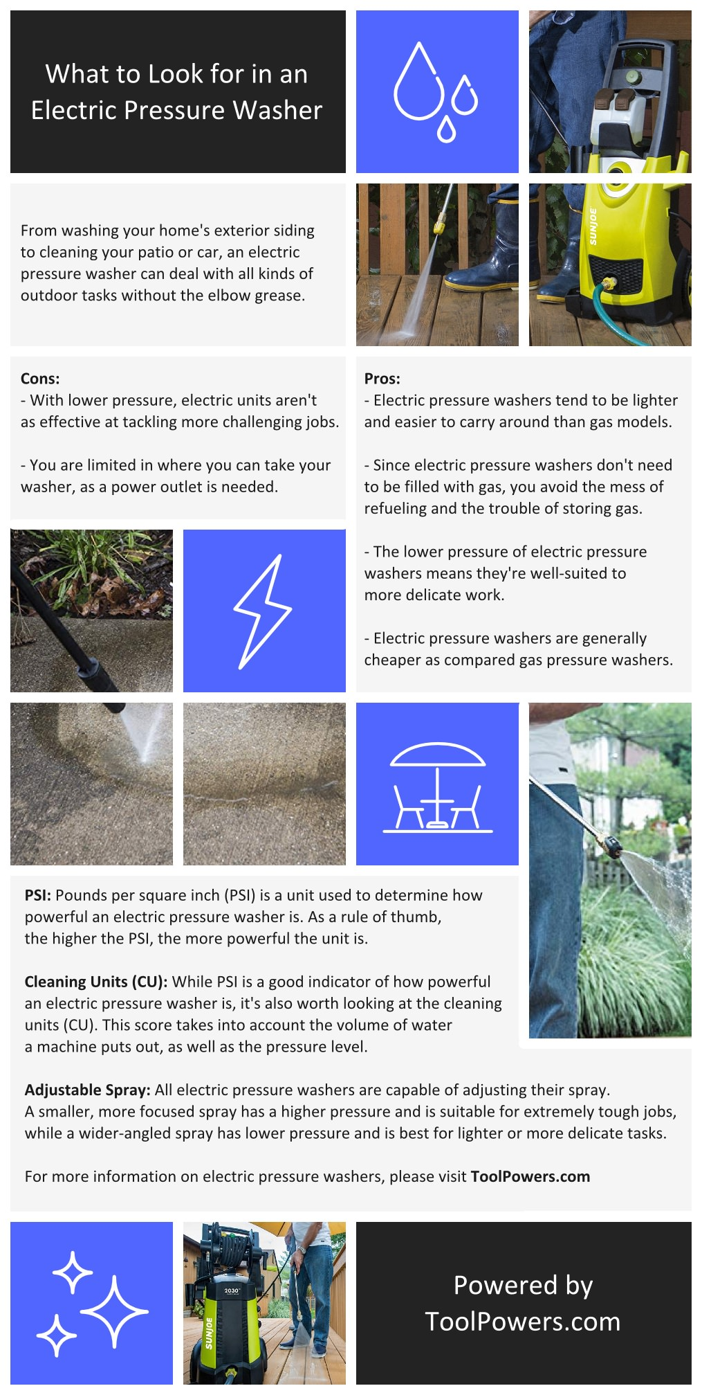 Infographic : What to Look for in an Electric Pressure Washer