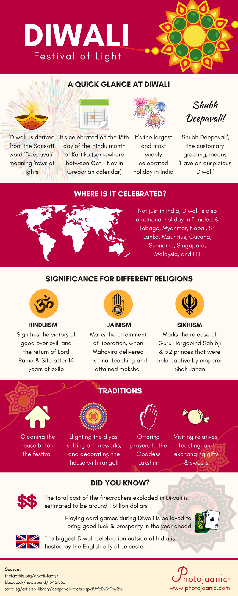 Infographic : Diwali Fun Facts