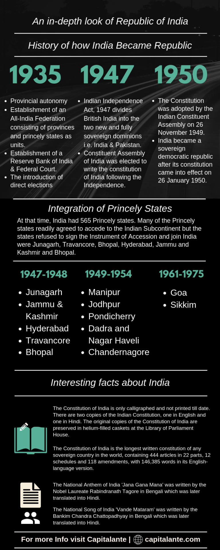 Infographic : Republic Day of India