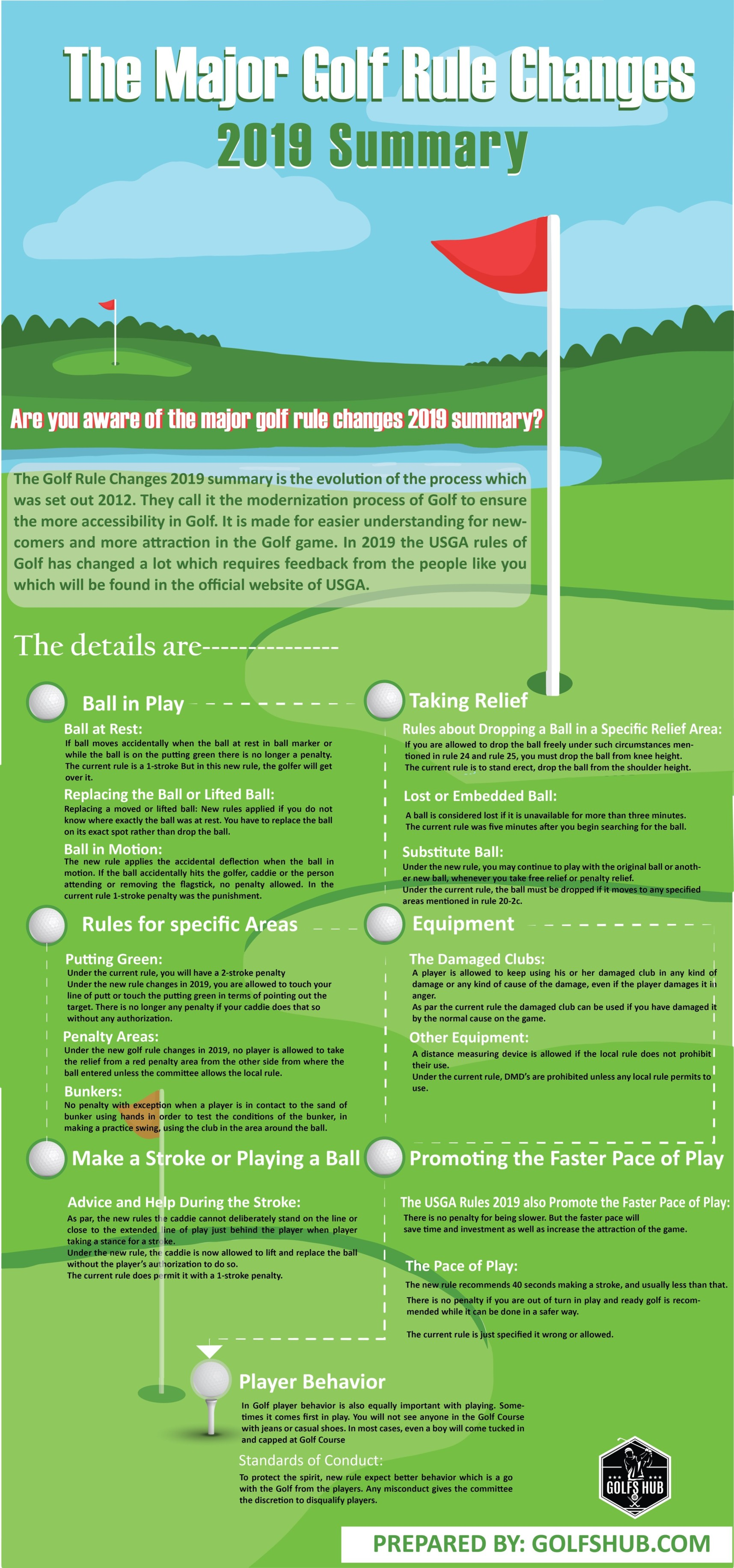 Infographic : The Major Golf Rule Changes 2019 Summary