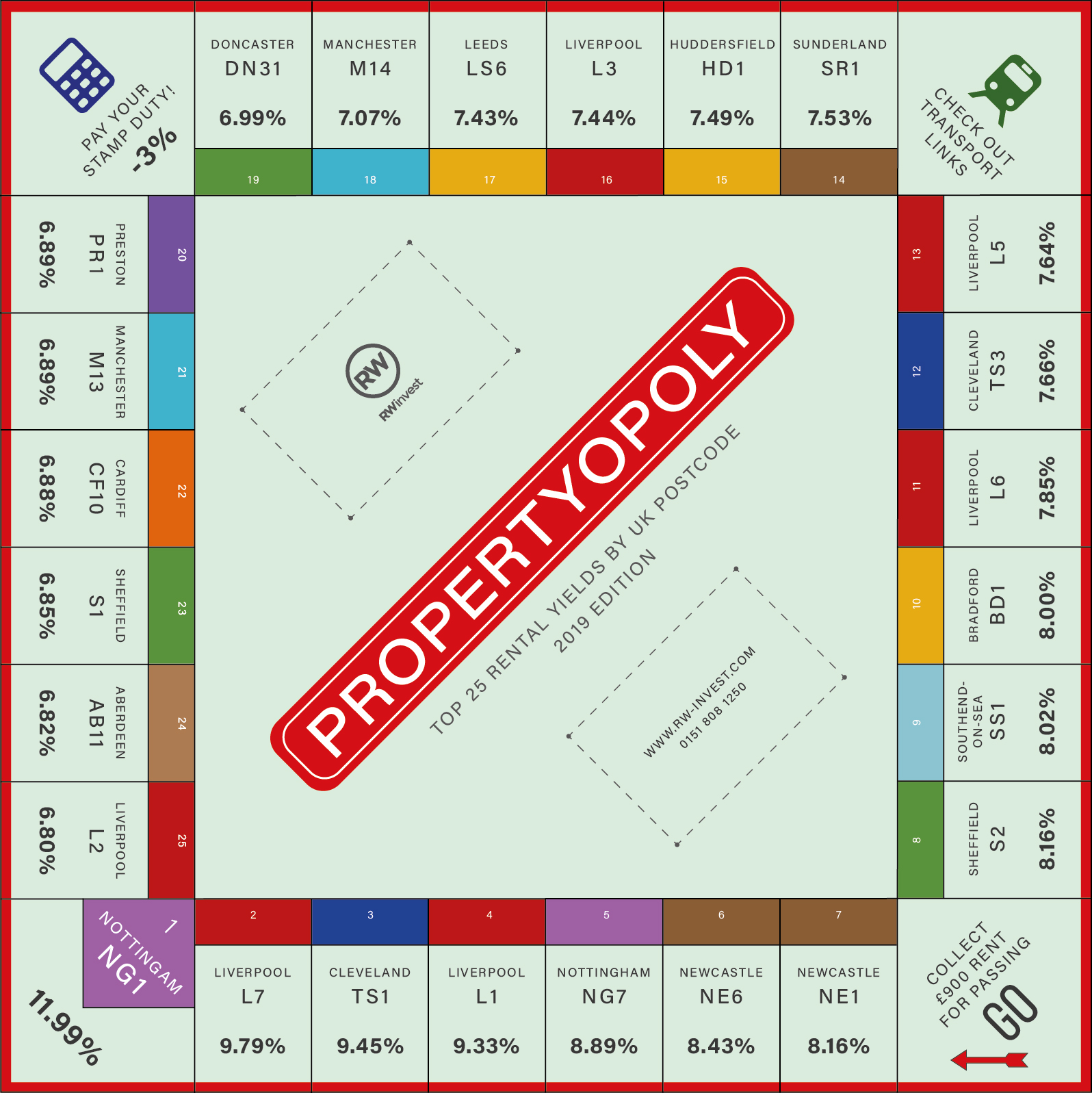 Propertyopoly Infographic-01