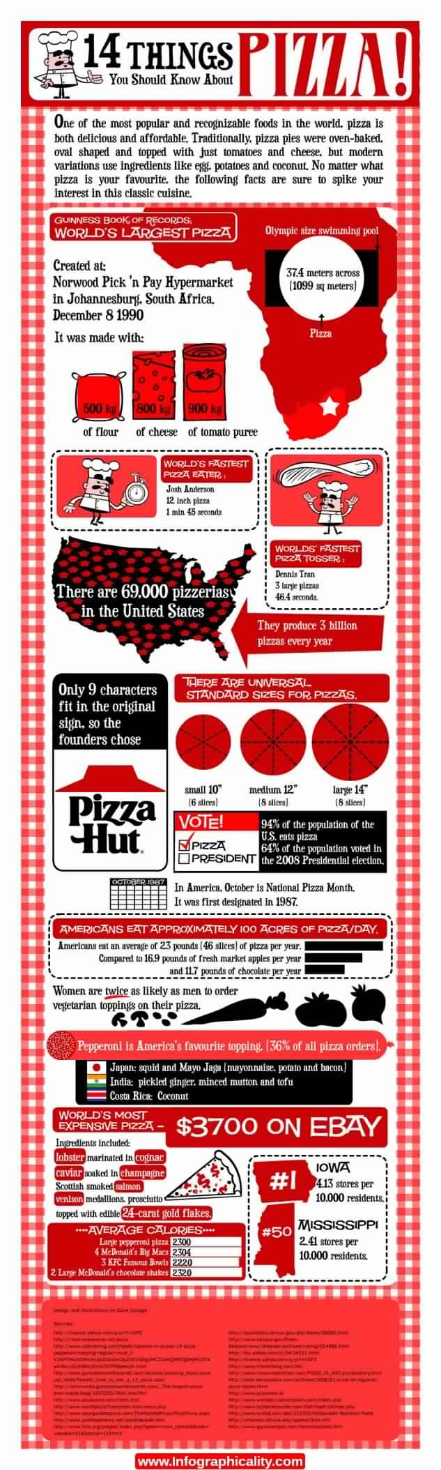 Infographic : 14 Pizza Facts That You Should Know