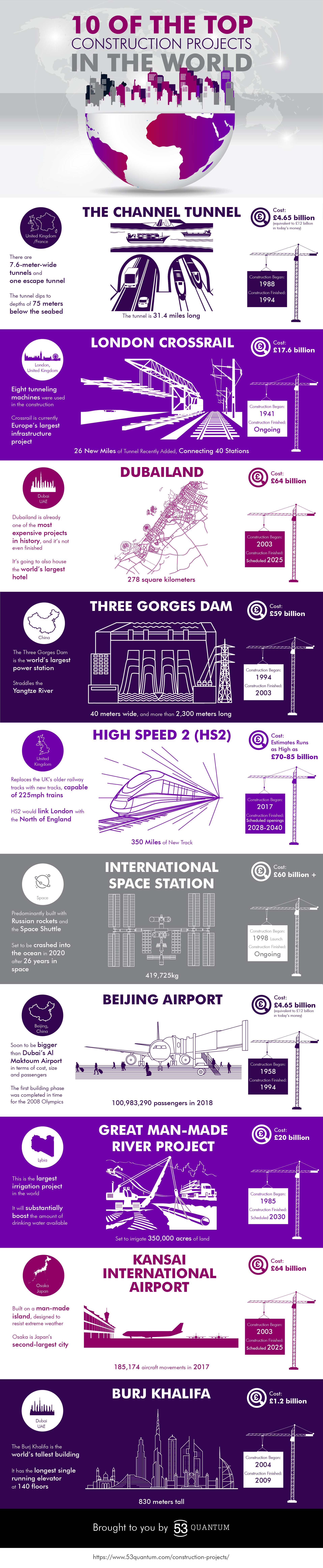 Infographic : 10 of the Top Construction Projects in the World